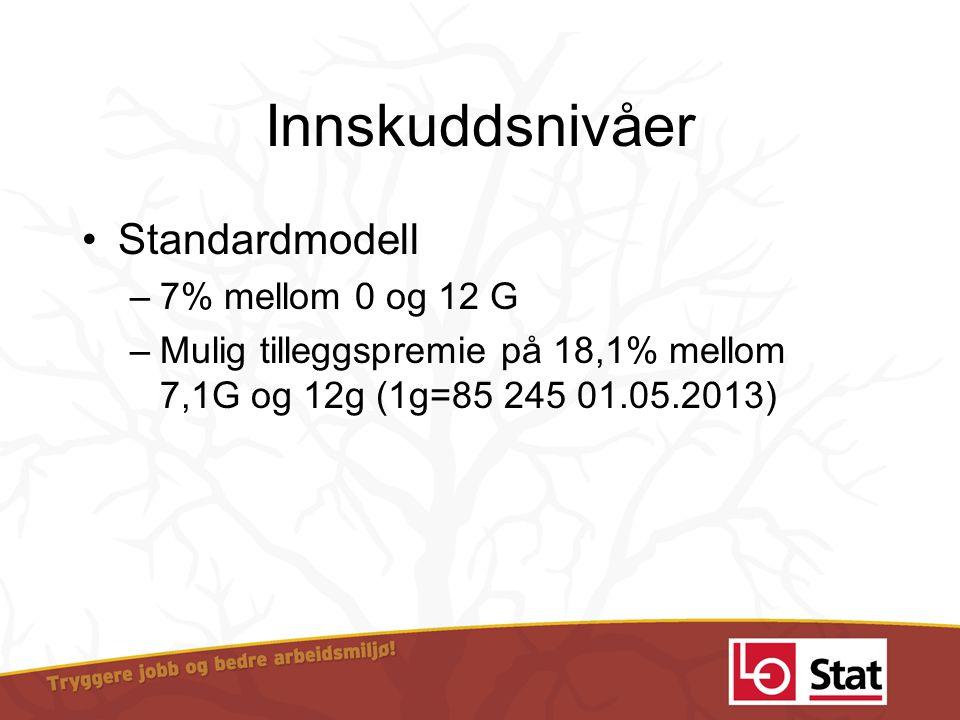Innskuddsnivåer Standardmodell 7% mellom 0 og 12 G