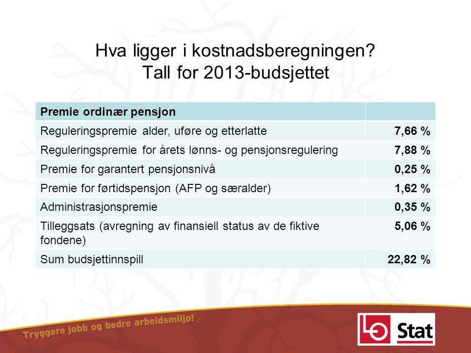 Hva ligger i kostnadsberegningen Tall for 2013-budsjettet