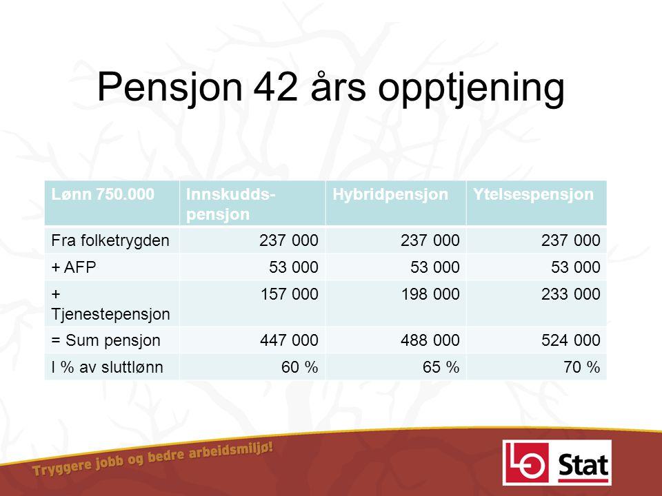 Pensjon 42 års opptjening