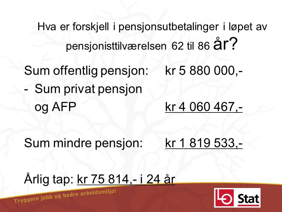 Sum offentlig pensjon: kr 5 880 000,- Sum privat pensjon