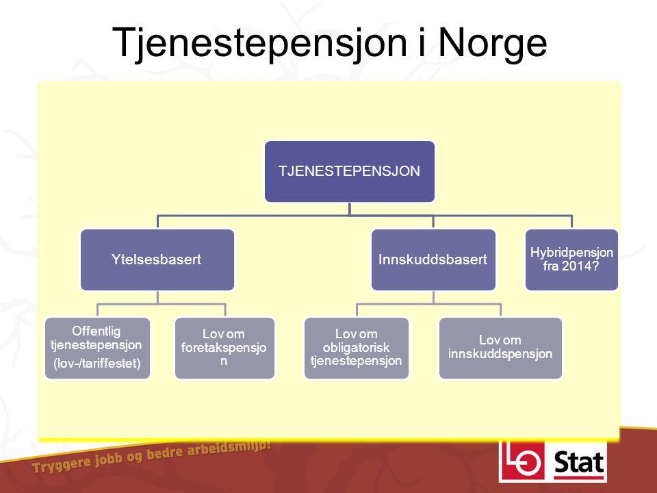 Tjenestepensjon i Norge