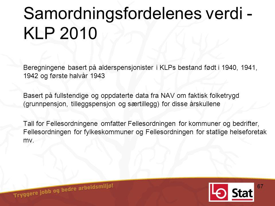 Samordningsfordelenes verdi - KLP 2010