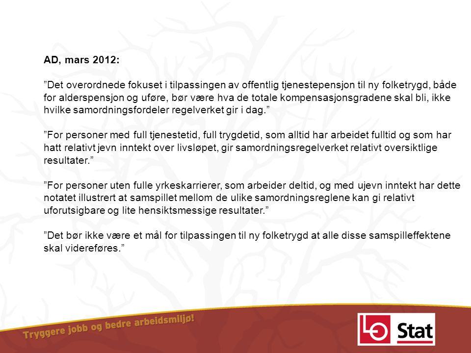 AD, mars 2012: