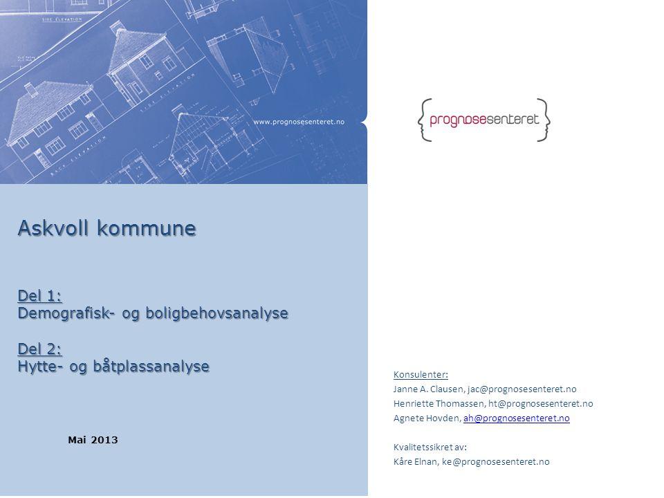 Askvoll kommune Del 1: Demografisk- og boligbehovsanalyse Del 2: Hytte- og båtplassanalyse