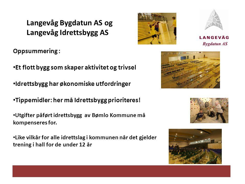 Langevåg Bygdatun AS og Langevåg Idrettsbygg AS