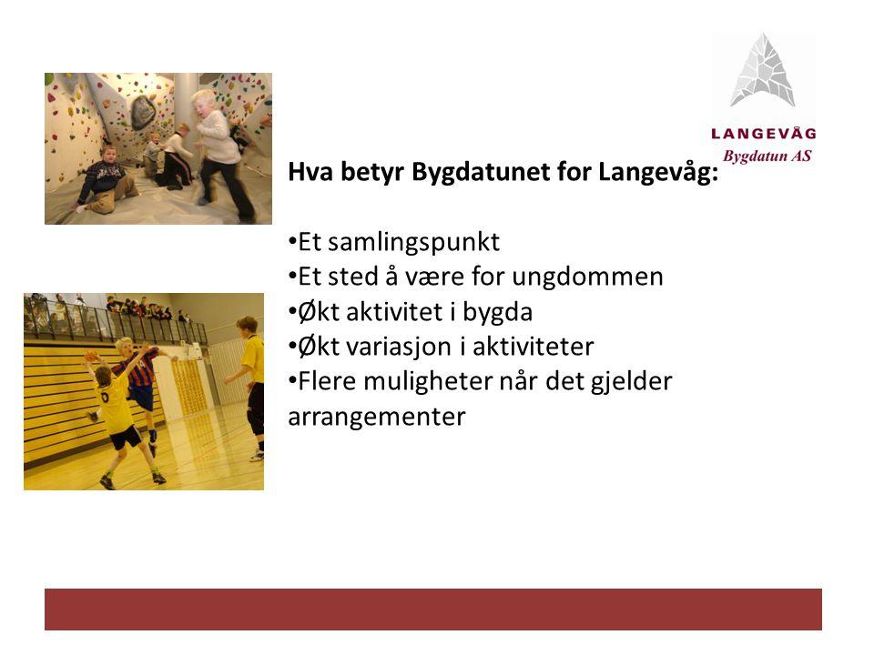 Hva betyr Bygdatunet for Langevåg: