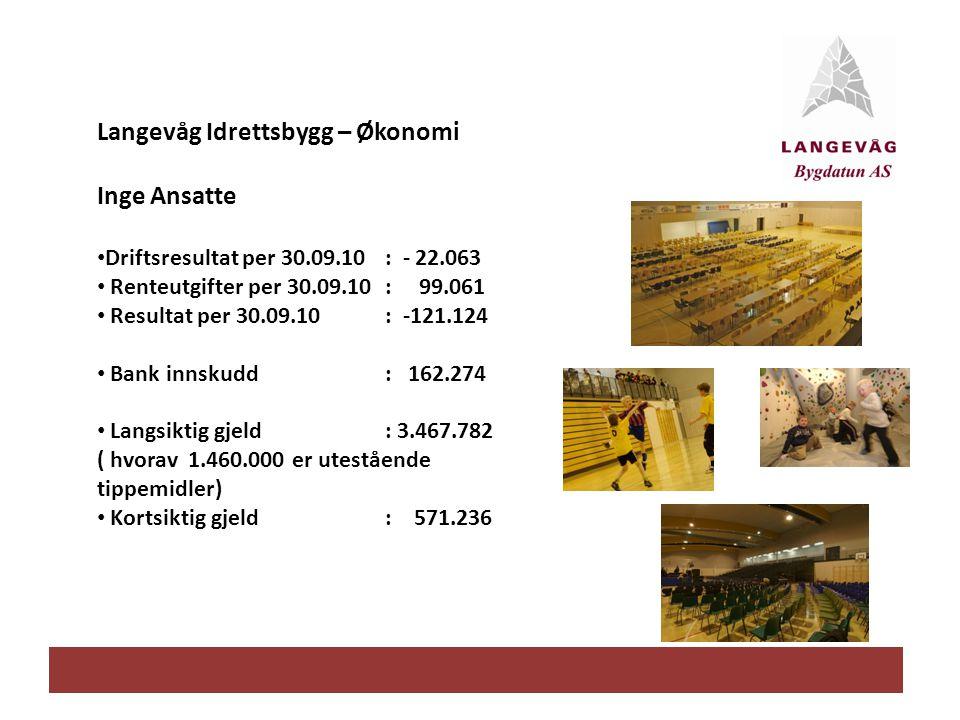 Langevåg Idrettsbygg – Økonomi Inge Ansatte