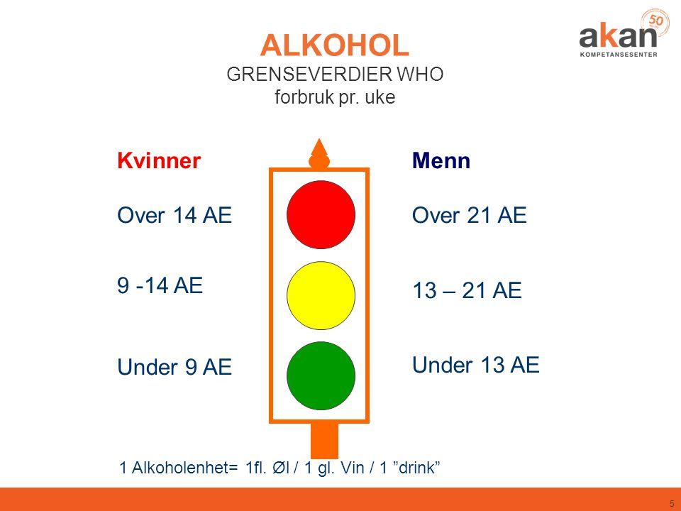 ALKOHOL GRENSEVERDIER WHO forbruk pr. uke