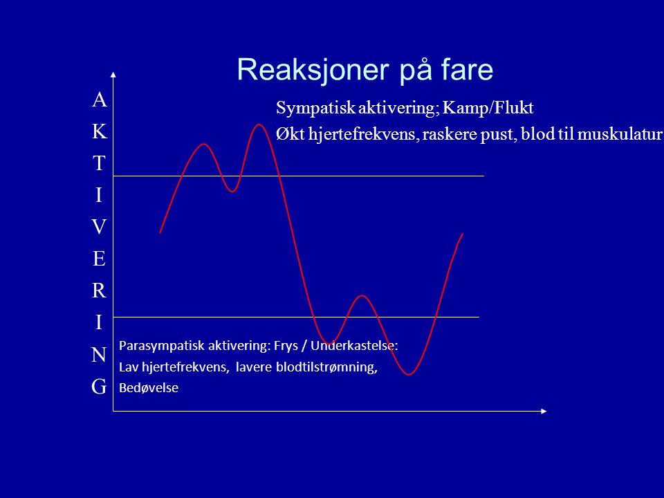 Reaksjoner på fare A K T I V E R N G Sympatisk aktivering; Kamp/Flukt