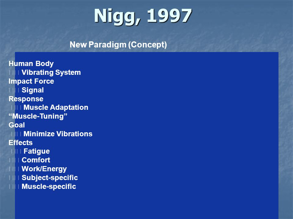 Nigg, 1997 New Paradigm (Concept) Human Body 􀃖 Vibrating System