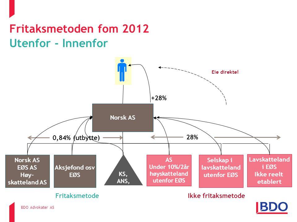 Fritaksmetoden fom 2012 Utenfor - Innenfor
