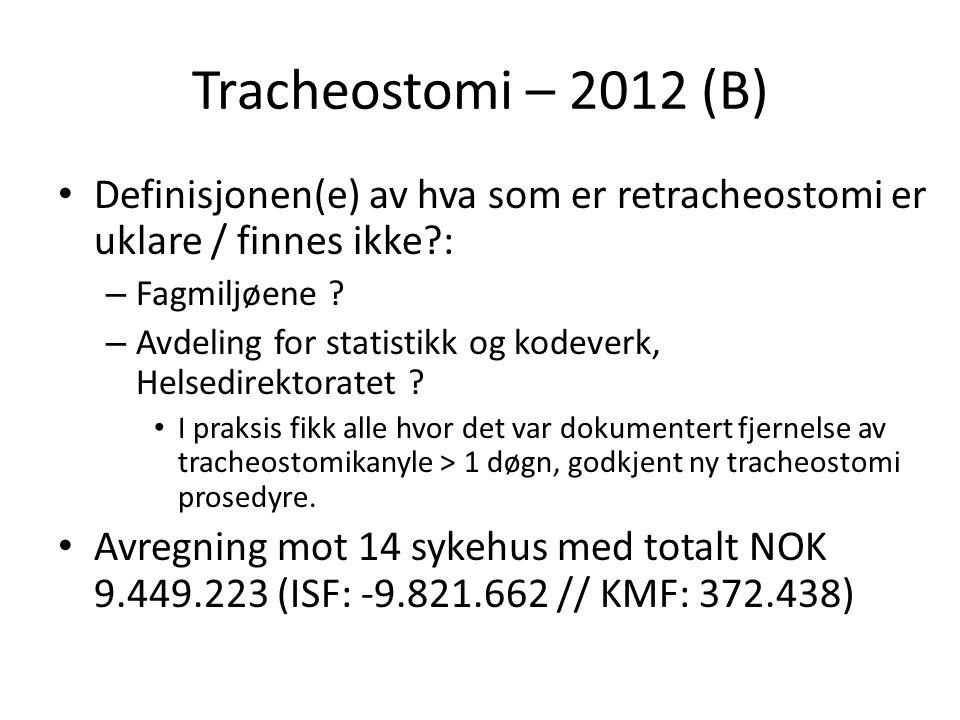Tracheostomi – 2012 (B) Definisjonen(e) av hva som er retracheostomi er uklare / finnes ikke : Fagmiljøene