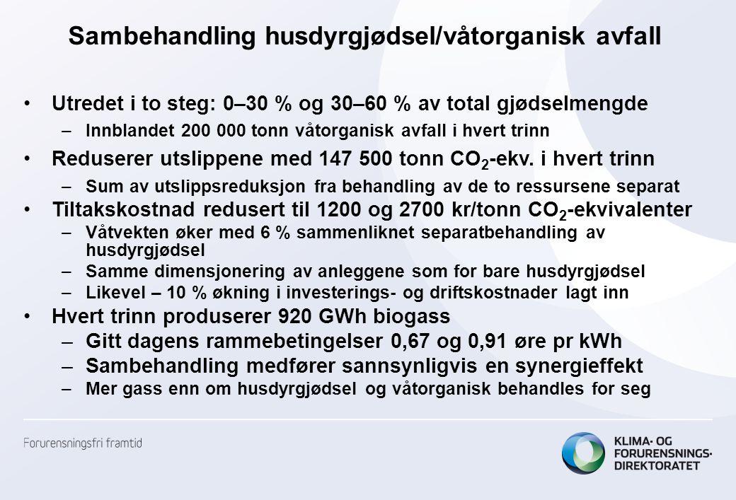 Sambehandling husdyrgjødsel/våtorganisk avfall