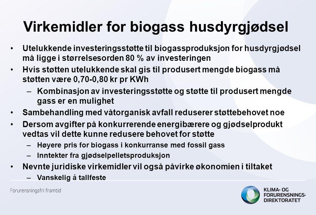 Virkemidler for biogass husdyrgjødsel