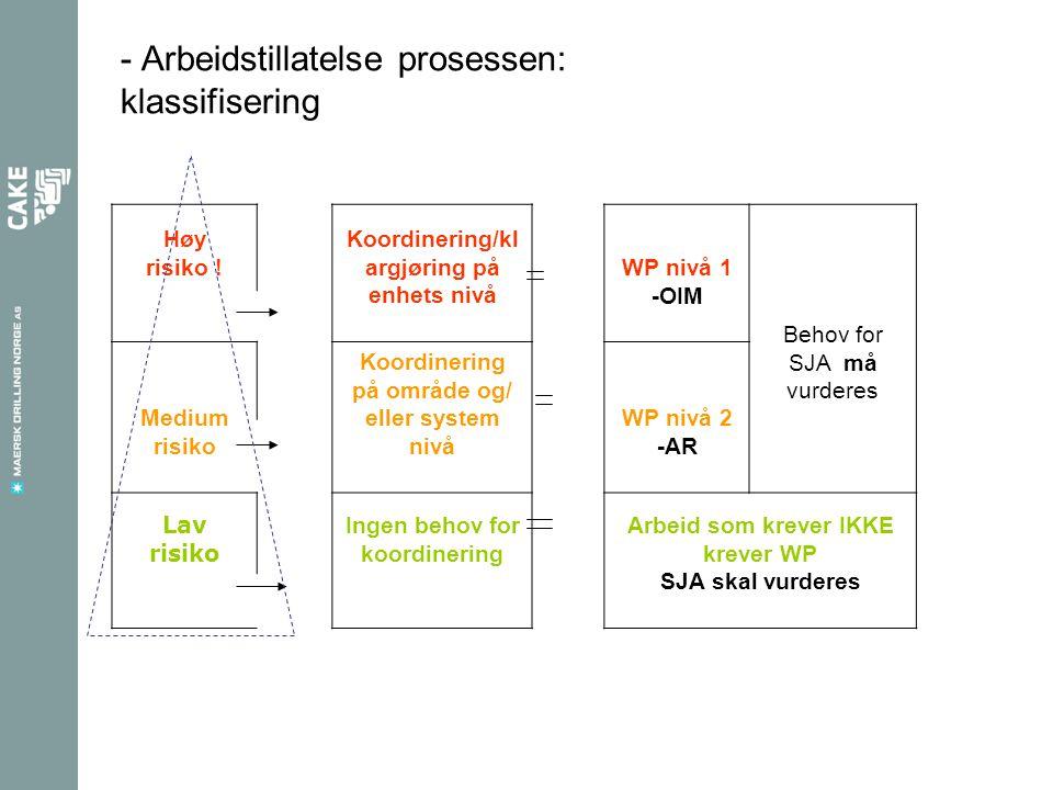 - Arbeidstillatelse prosessen: klassifisering