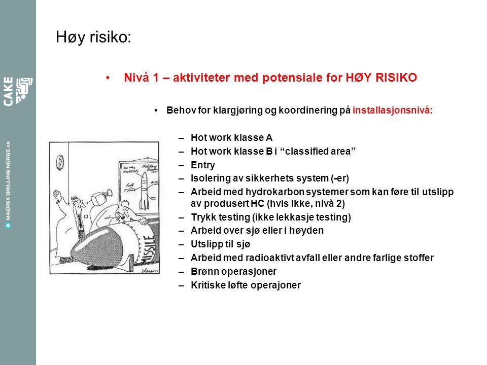 Høy risiko: Nivå 1 – aktiviteter med potensiale for HØY RISIKO