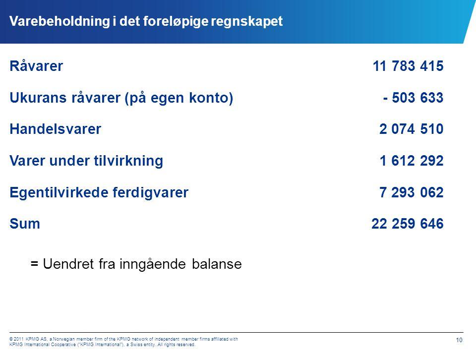 Råvarer Handelsvarer Varer i arbeid Varebeholdning pr 31.12.2011