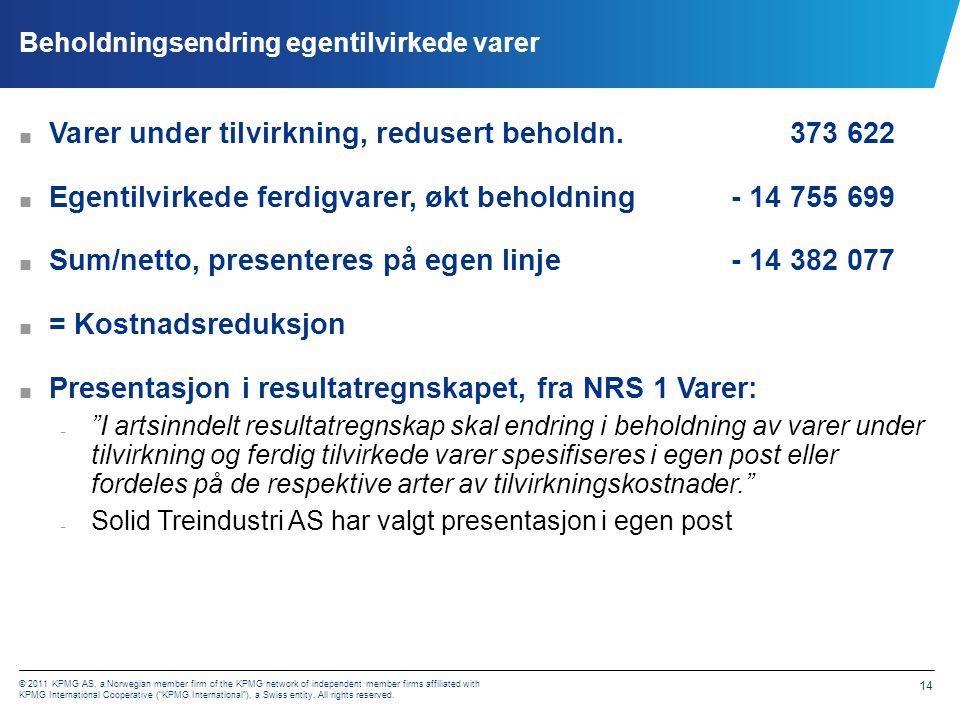 Varebeholdning pr 31.12.2011 i balansen
