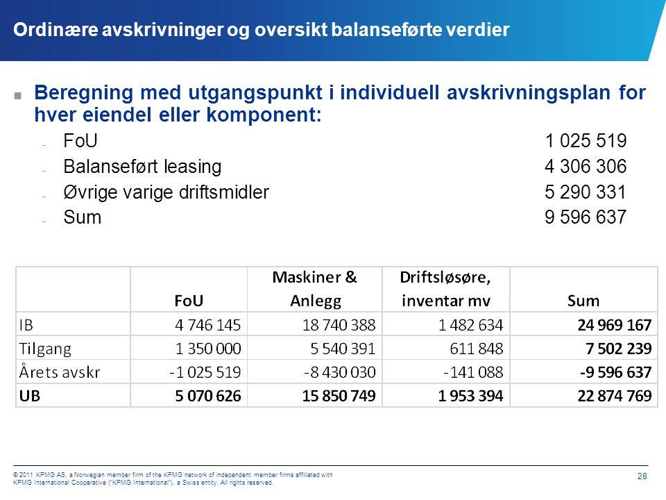 Split leasing og øvrige driftsmidler + spesifikasjon avskrivninger