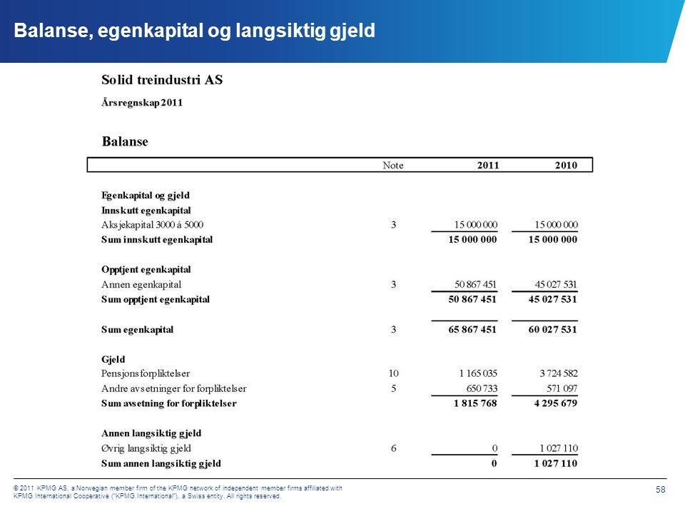 Balanse, kortsiktig gjeld