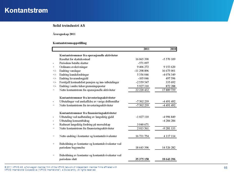 Årsberetning, for foretak som ikke er små – regnskapsloven § 3-3a (1)