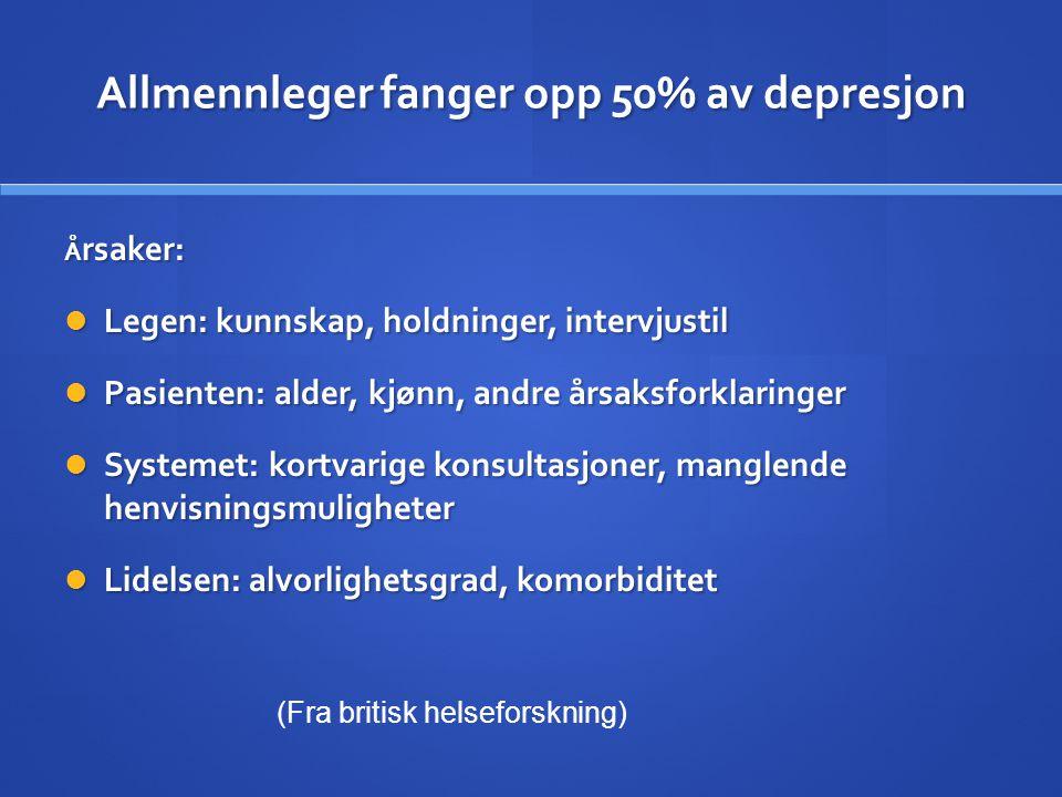Allmennleger fanger opp 50% av depresjon