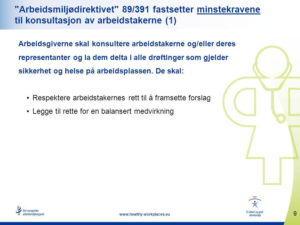 Arbeidsmiljødirektivet 89/391 fastsetter minstekravene til konsultasjon av arbeidstakerne (1)