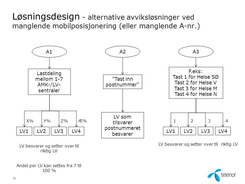 Løsningsdesign - alternative avviksløsninger ved manglende mobilposisjonering (eller manglende A-nr.)