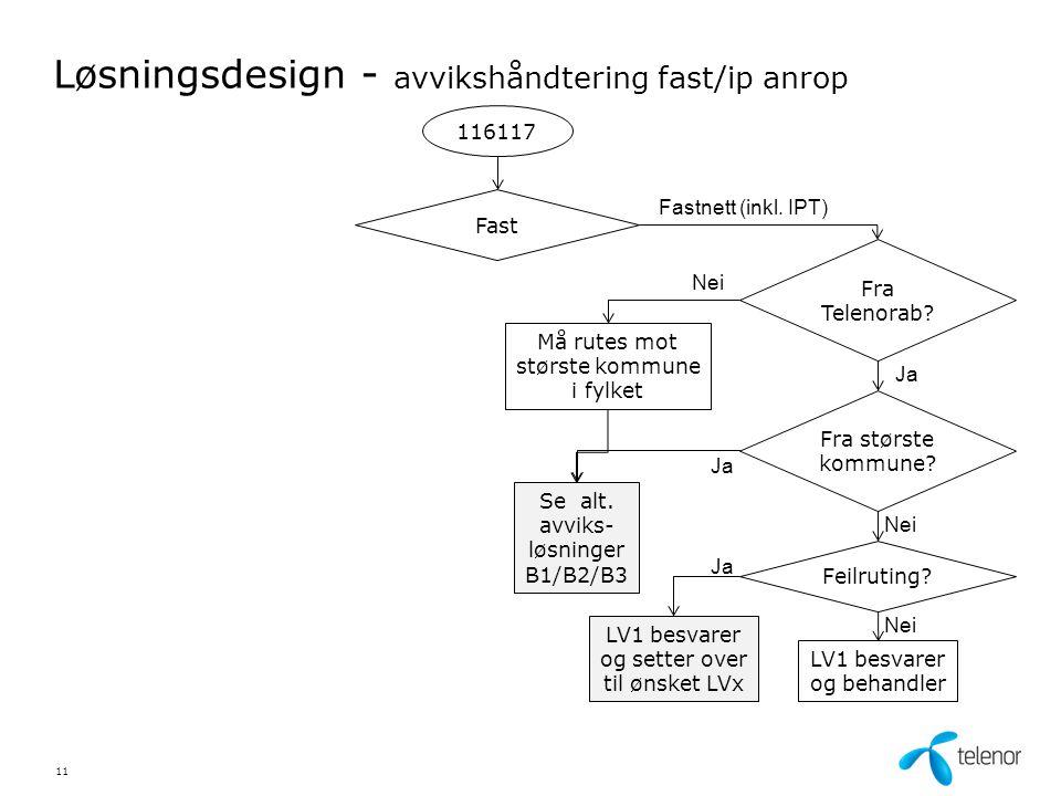 Løsningsdesign - avvikshåndtering fast/ip anrop