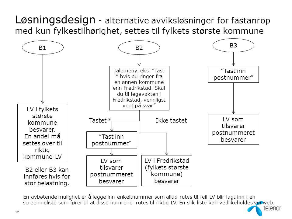 Løsningsdesign - alternative avviksløsninger for fastanrop med kun fylkestilhørighet, settes til fylkets største kommune