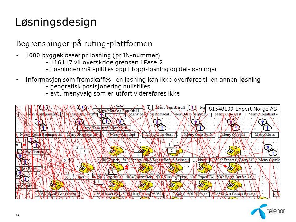 Løsningsdesign Begrensninger på ruting-plattformen