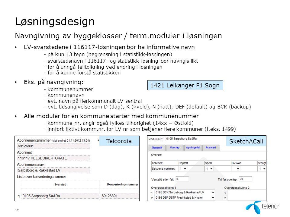 Løsningsdesign Navngivning av byggeklosser / term.moduler i løsningen