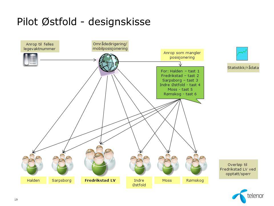 Pilot Østfold - designskisse