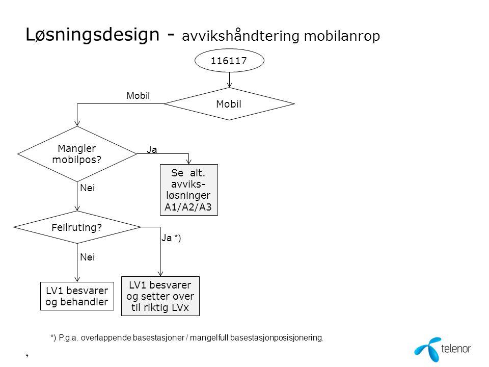 Løsningsdesign - avvikshåndtering mobilanrop