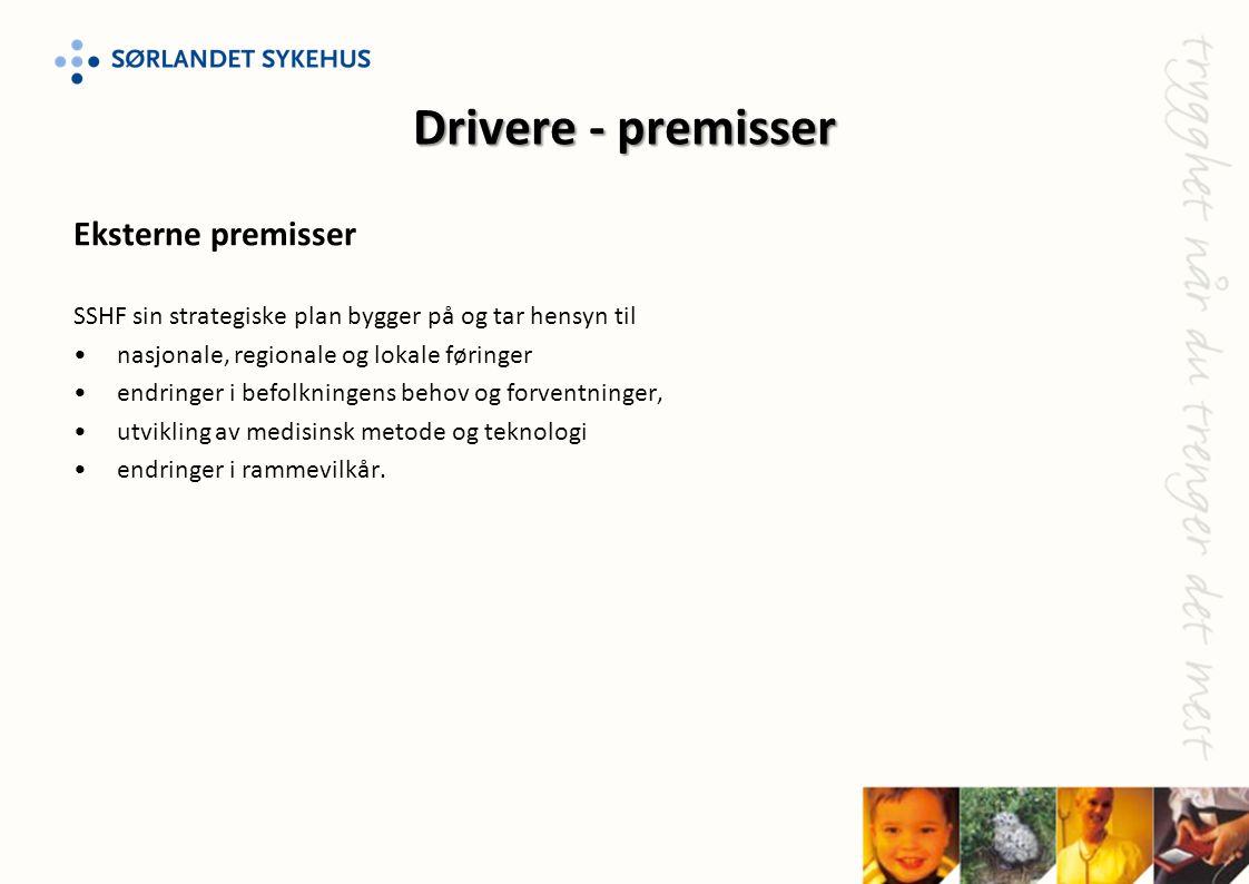 Drivere - premisser Eksterne premisser