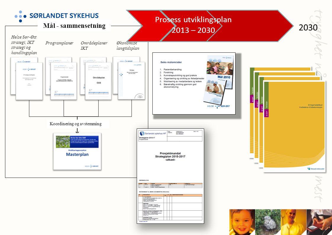 Prosess utviklingsplan 2013 – 2030