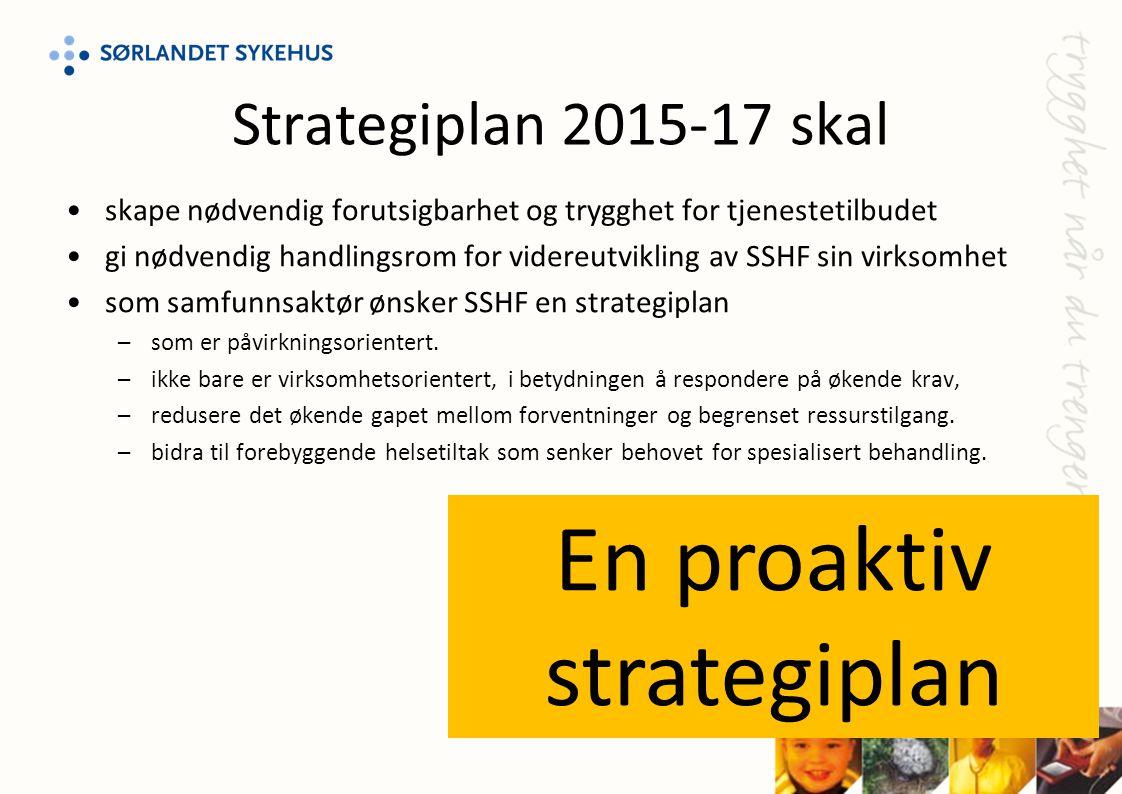 En proaktiv strategiplan