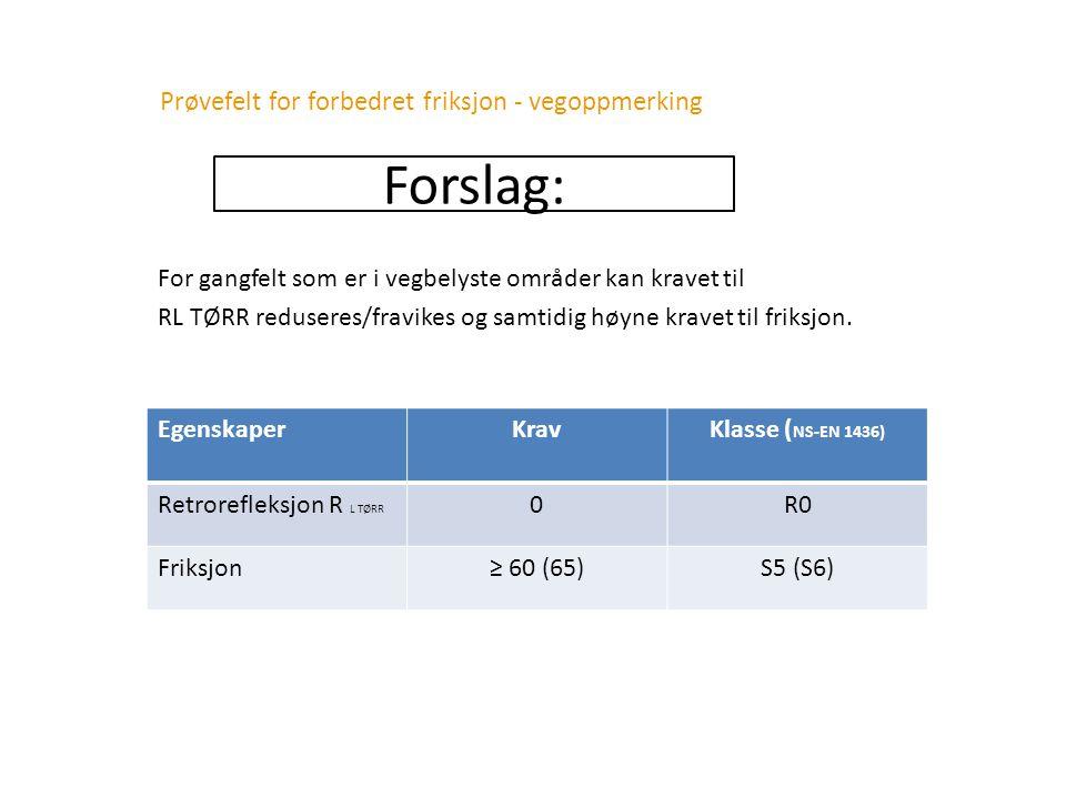 Forslag: Prøvefelt for forbedret friksjon - vegoppmerking