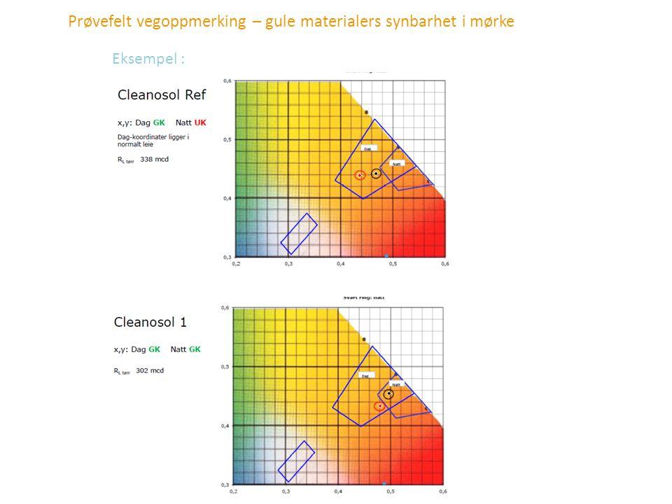 Prøvefelt vegoppmerking – gule materialers synbarhet i mørke