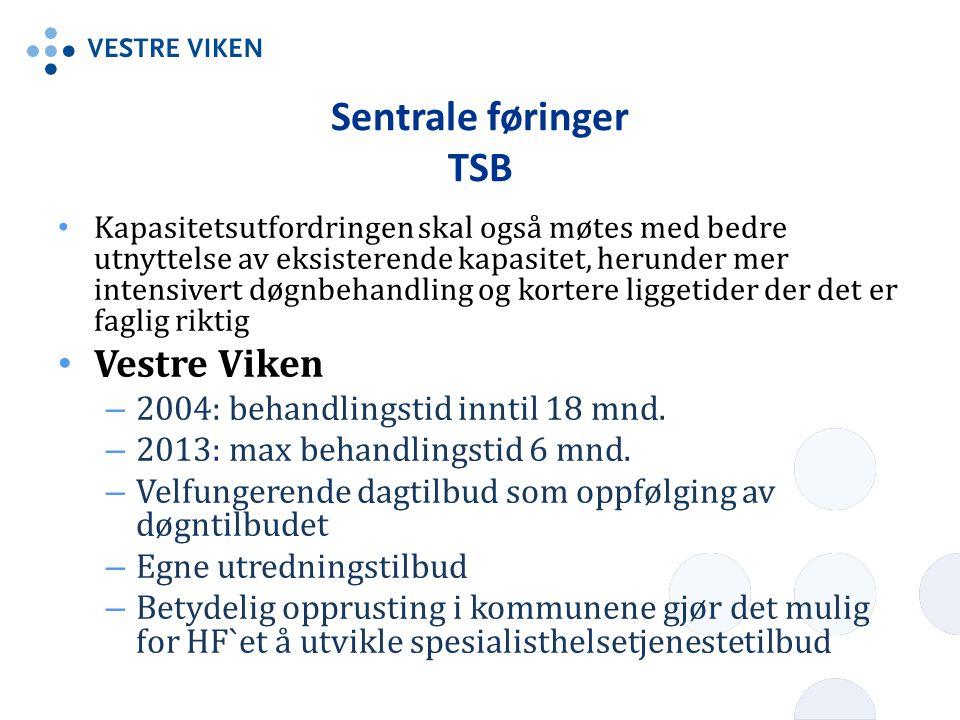Sentrale føringer TSB Vestre Viken 2004: behandlingstid inntil 18 mnd.