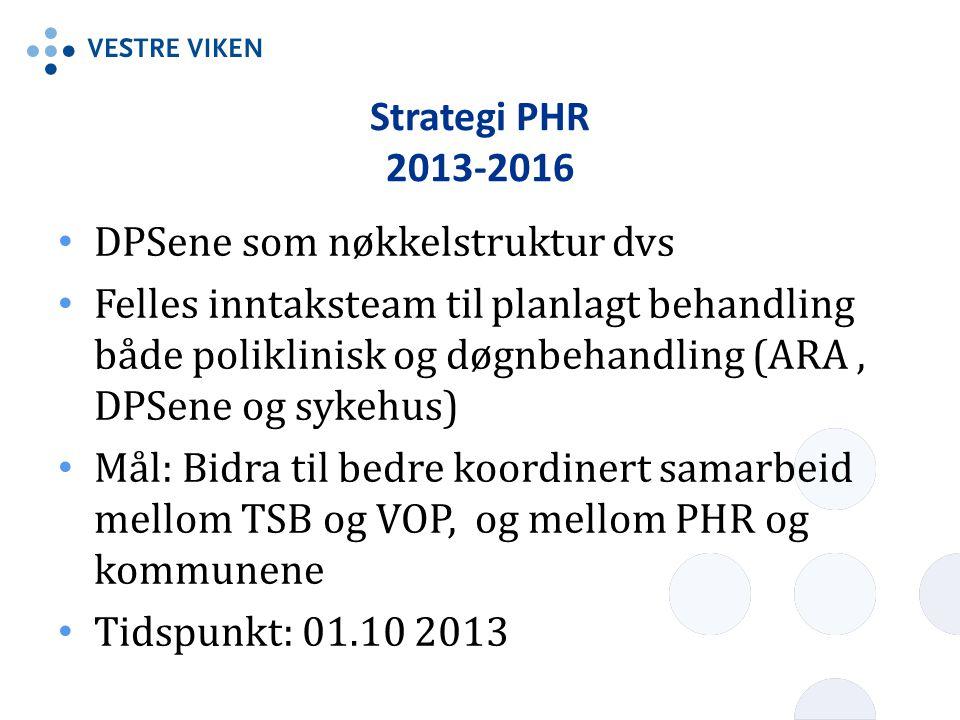 Strategi PHR 2013-2016 DPSene som nøkkelstruktur dvs.