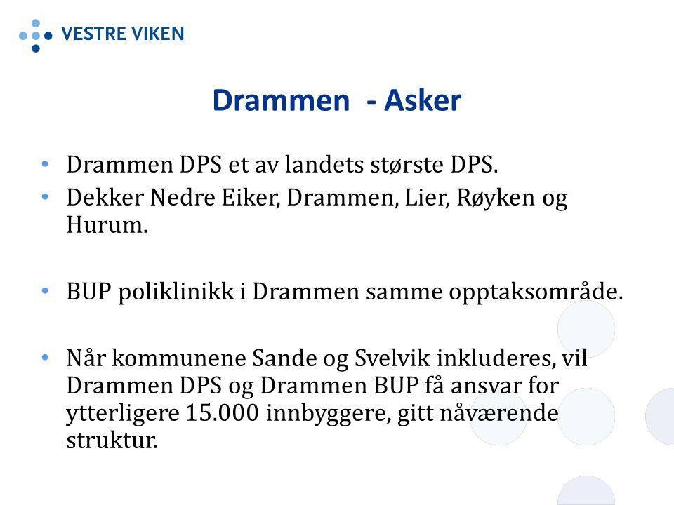 Drammen - Asker Drammen DPS et av landets største DPS.