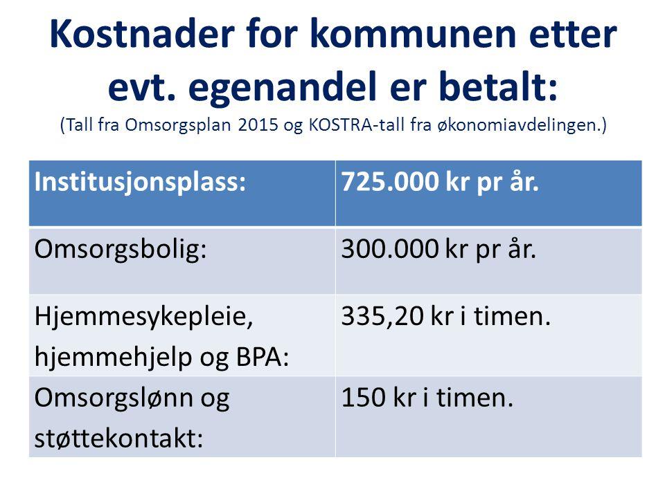 Kostnader for kommunen etter evt