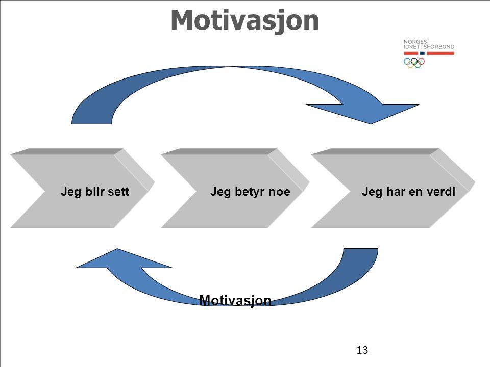 Motivasjon Jeg blir sett Jeg betyr noe Jeg har en verdi Motivasjon