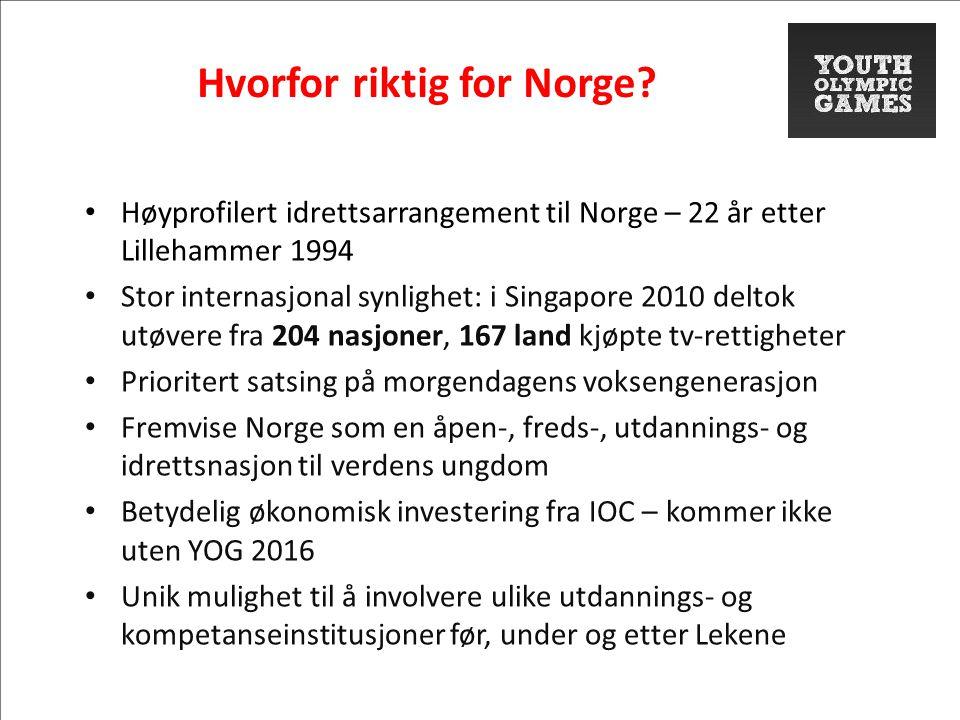 Hvorfor riktig for Norge