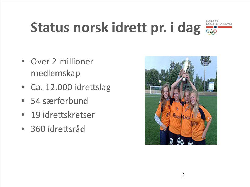 Status norsk idrett pr. i dag