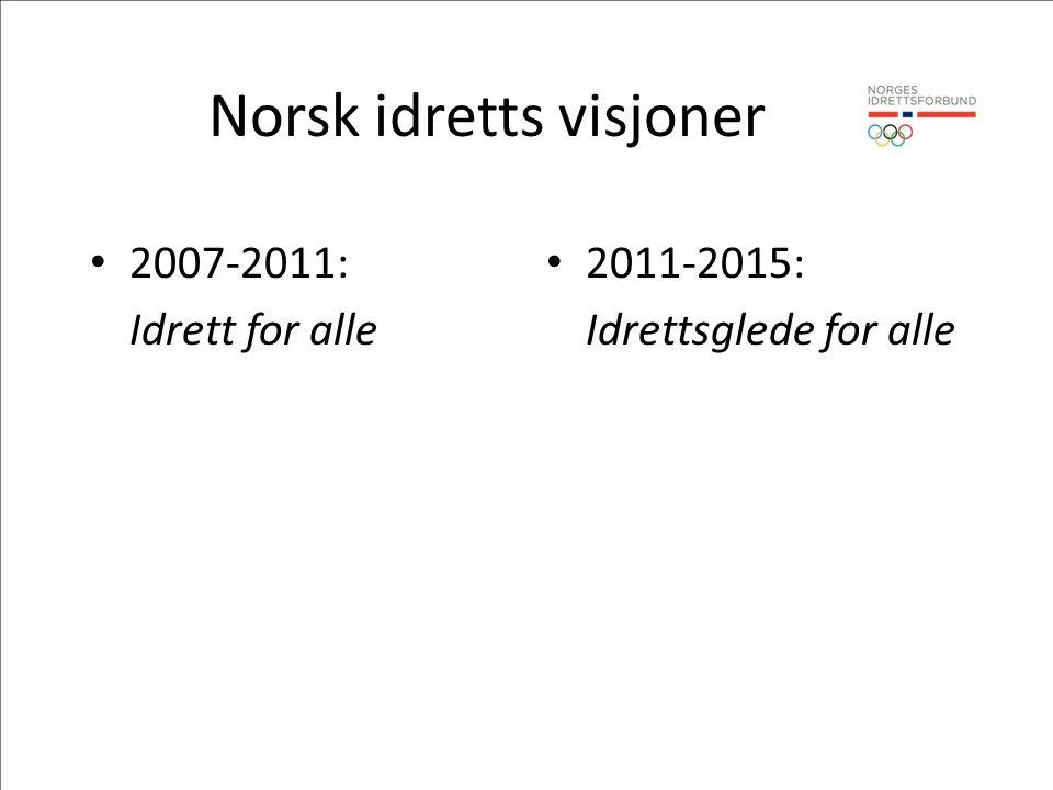 Norsk idretts visjoner