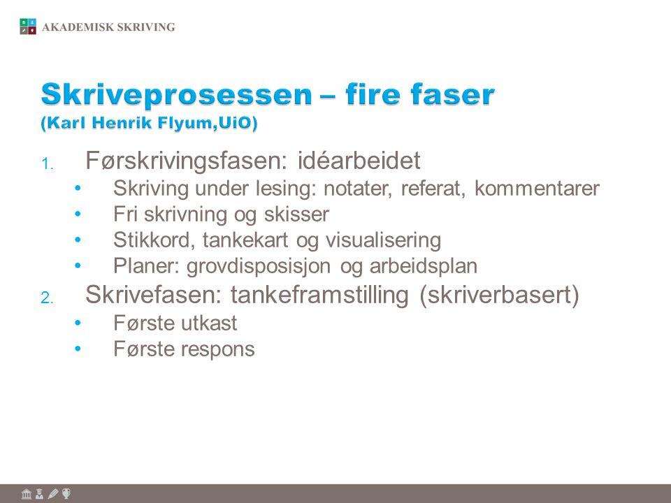 Skriveprosessen – fire faser (Karl Henrik Flyum,UiO)