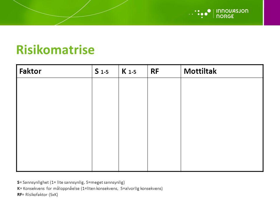 Risikomatrise Faktor S 1-5 K 1-5 RF Mottiltak