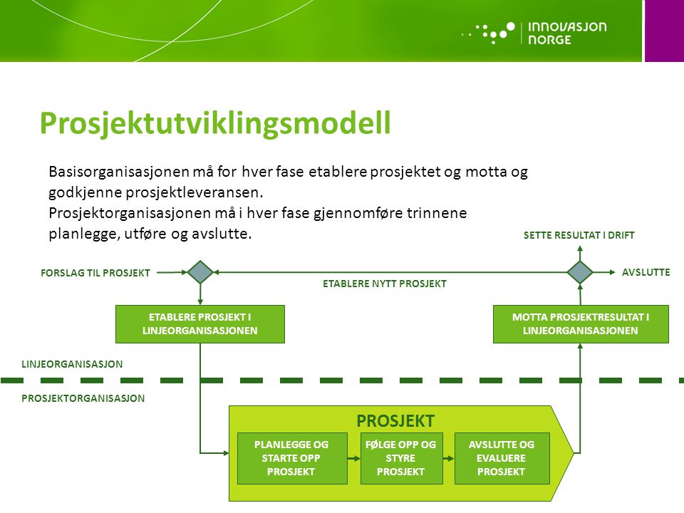 Prosjektutviklingsmodell